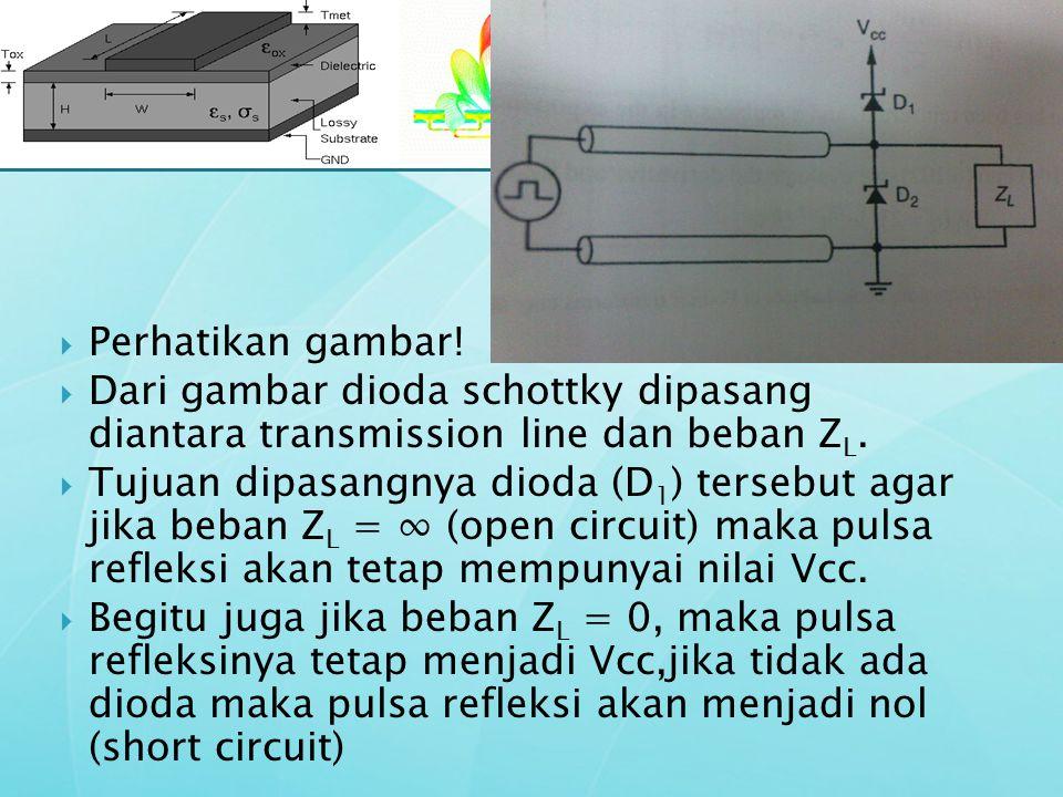  Perhatikan gambar!  Dari gambar dioda schottky dipasang diantara transmission line dan beban Z L.  Tujuan dipasangnya dioda (D 1 ) tersebut agar j