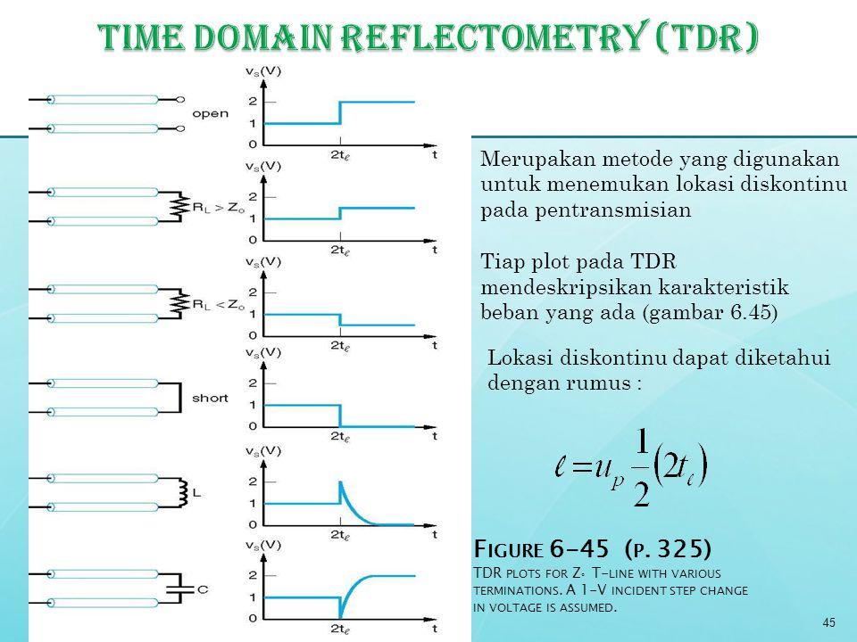 45 Merupakan metode yang digunakan untuk menemukan lokasi diskontinu pada pentransmisian Tiap plot pada TDR mendeskripsikan karakteristik beban yang a