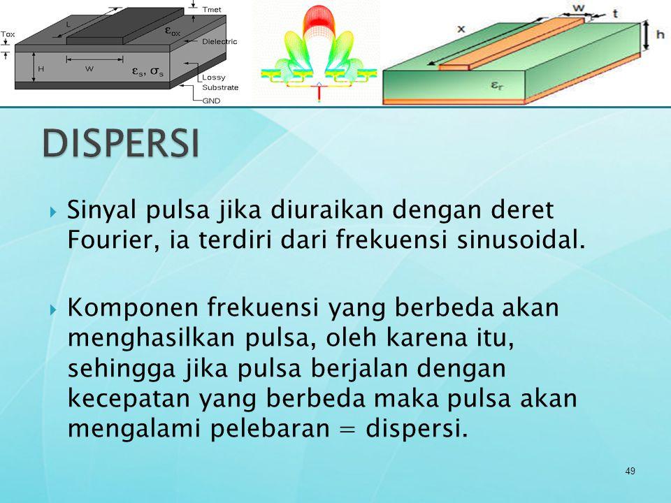  Sinyal pulsa jika diuraikan dengan deret Fourier, ia terdiri dari frekuensi sinusoidal.  Komponen frekuensi yang berbeda akan menghasilkan pulsa, o
