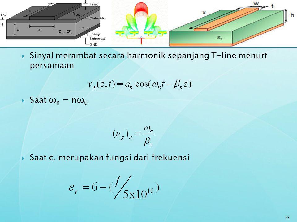  Sinyal merambat secara harmonik sepanjang T-line menurt persamaan  Saat ω n = nω 0  Saat ε r merupakan fungsi dari frekuensi 53
