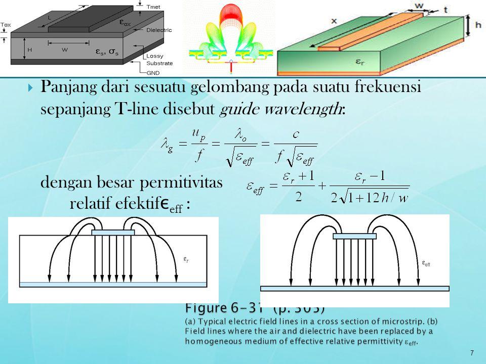  Panjang dari sesuatu gelombang pada suatu frekuensi sepanjang T-line disebut guide wavelength: dengan besar permitivitas relatif efektif ε eff : 7