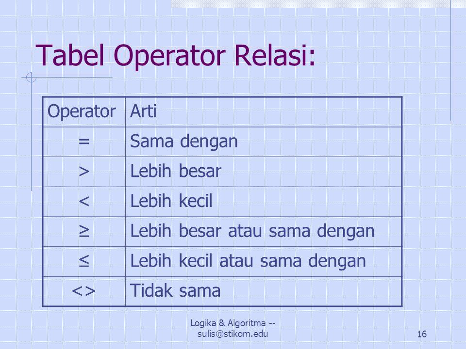 Logika & Algoritma -- sulis@stikom.edu16 Tabel Operator Relasi: OperatorArti =Sama dengan >Lebih besar <Lebih kecil ≥Lebih besar atau sama dengan ≤Lebih kecil atau sama dengan <>Tidak sama