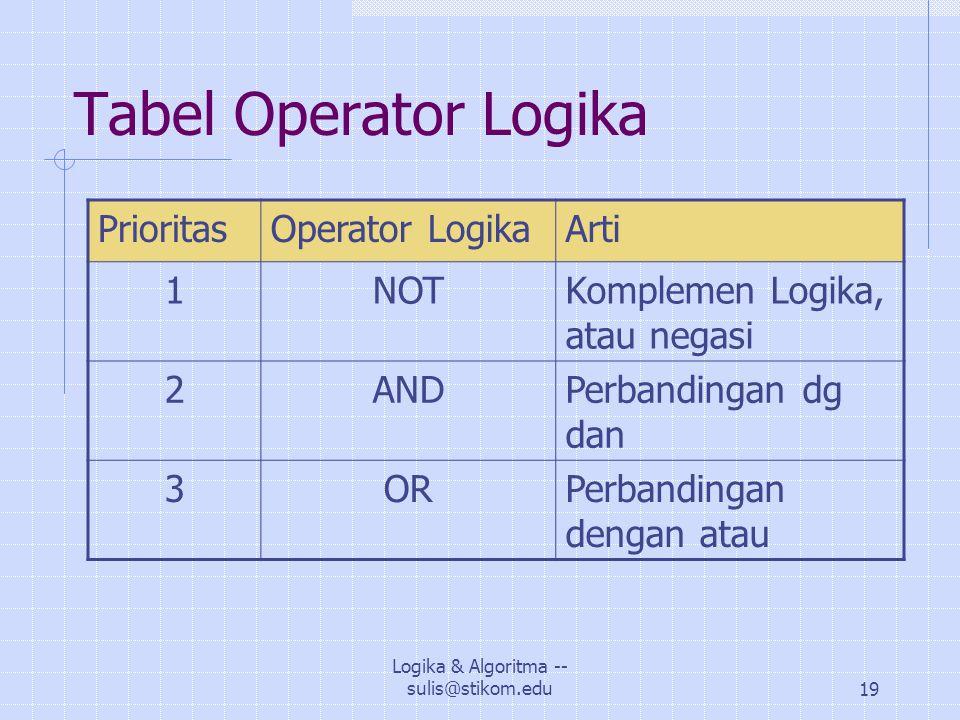 Logika & Algoritma -- sulis@stikom.edu19 Tabel Operator Logika PrioritasOperator LogikaArti 1NOTKomplemen Logika, atau negasi 2ANDPerbandingan dg dan 3ORPerbandingan dengan atau