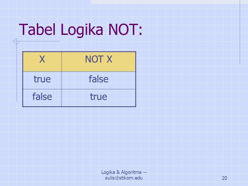 Logika & Algoritma -- sulis@stikom.edu20 Tabel Logika NOT: XNOT X truefalse true