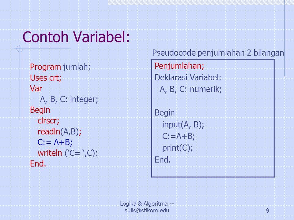 Logika & Algoritma -- sulis@stikom.edu10 Konstanta: Definisi Konstanta: Konstanta adalah OPERAND dengan nilai yang tetap dan pasti.