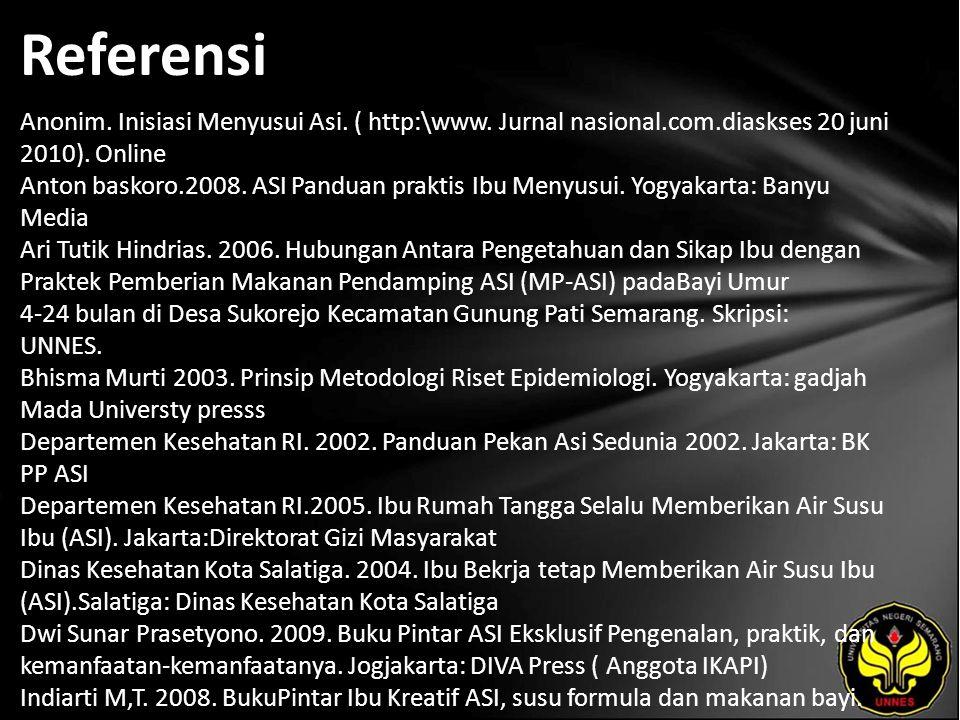 Referensi Anonim. Inisiasi Menyusui Asi. ( http:\www.