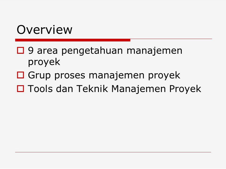 Monitoring [2]  Perubahan perencanaan selama pelaksanaan proyek : Apakah perubahan tersebut merupakan perubahan yang memiliki prioritas utama.