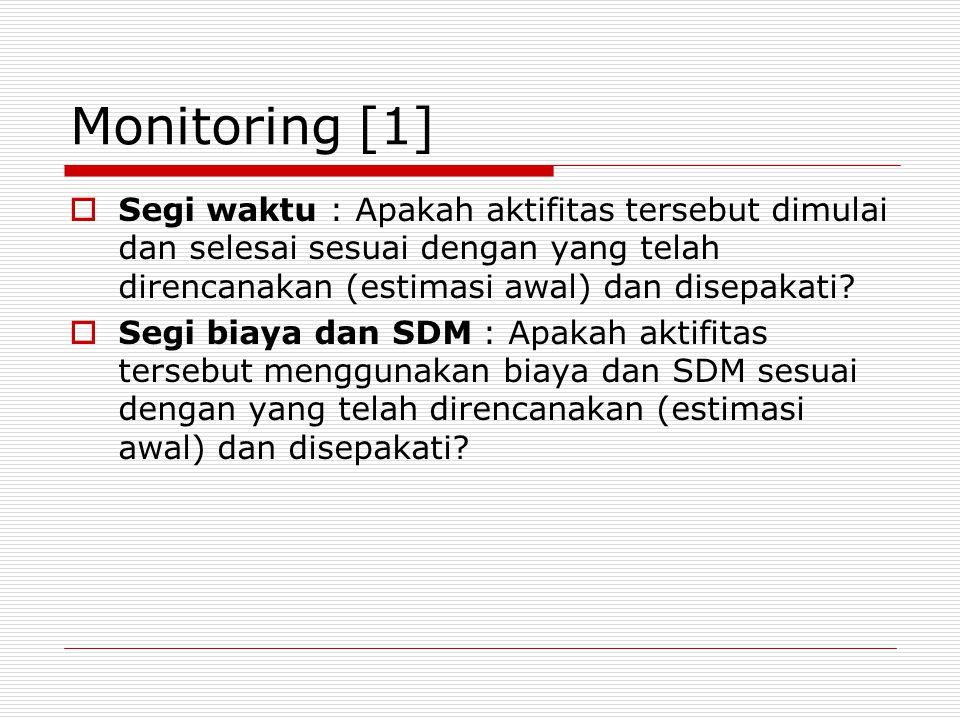 Monitoring [1]  Segi waktu : Apakah aktifitas tersebut dimulai dan selesai sesuai dengan yang telah direncanakan (estimasi awal) dan disepakati?  Se