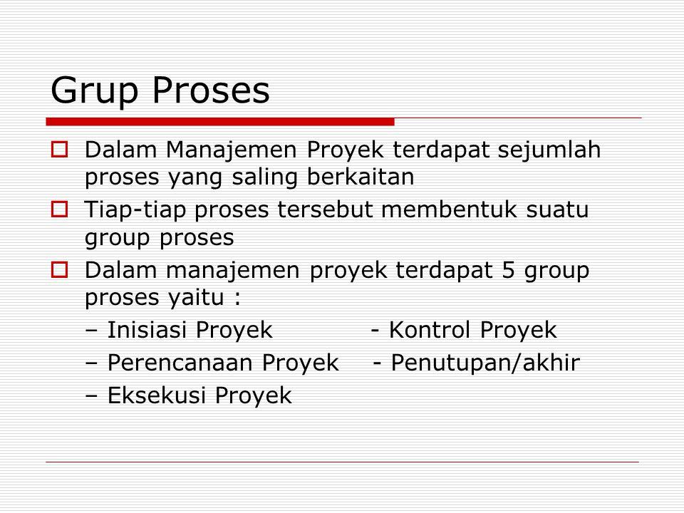 Grup Proses  Dalam Manajemen Proyek terdapat sejumlah proses yang saling berkaitan  Tiap-tiap proses tersebut membentuk suatu group proses  Dalam m