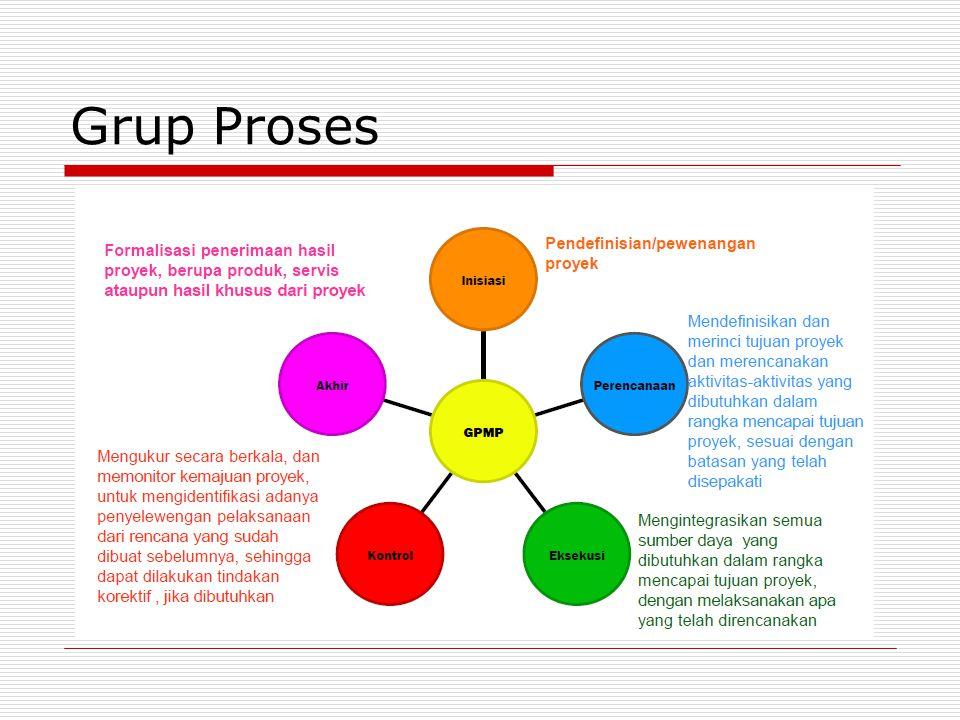 Tahap Perencanaan Proyek [1]  Mendefinisikan ruang lingkup proyek.