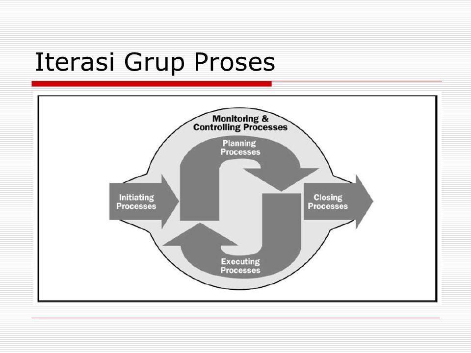 Tahap Perencanaan Proyek [2]  Mengidentifikasi resiko-resiko proyek dan menentukan tindakan penanggulangannya.