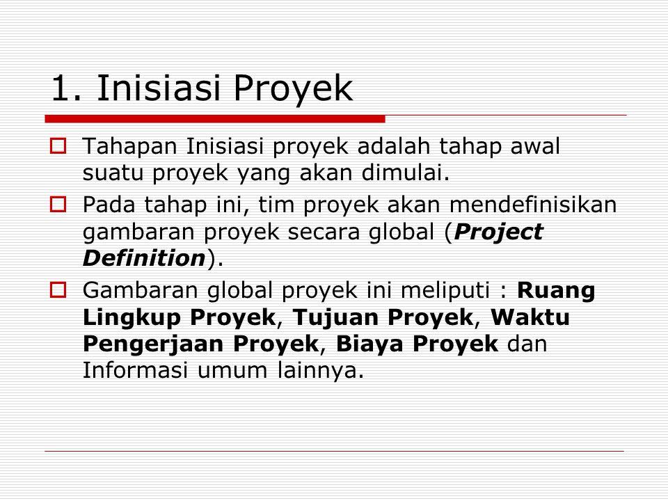 Inisiasi Proyek  Gambaran global yang telah dituangkan kedalam dokumen definisi proyek (Project Definition Document) akan dijadikan acuan untuk pembuatan dokumen perencanaan manajemen proyek (Project Management Plan).