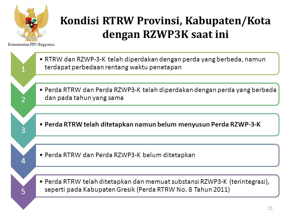 Kementerian PPN/Bappenas Kondisi RTRW Provinsi, Kabupaten/Kota dengan RZWP3K saat ini 1 RTRW dan RZWP-3-K telah diperdakan dengan perda yang berbeda,