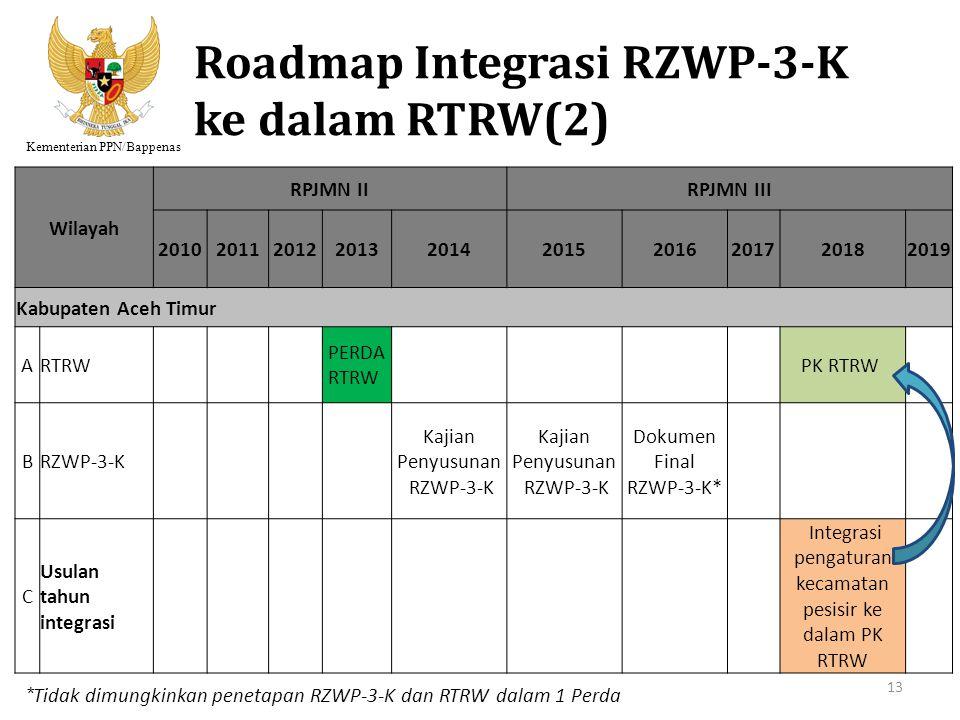 Kementerian PPN/Bappenas Wilayah RPJMN IIRPJMN III 2010201120122013201420152016201720182019 Kabupaten Aceh Timur ARTRW PERDA RTRW PK RTRW BRZWP-3-K Ka