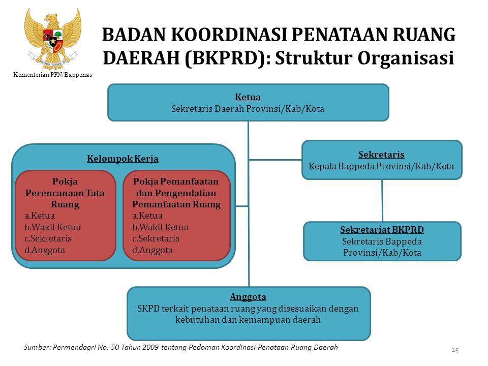 Kementerian PPN/Bappenas BADAN KOORDINASI PENATAAN RUANG DAERAH (BKPRD): Struktur Organisasi Sumber: Permendagri No. 50 Tahun 2009 tentang Pedoman Koo