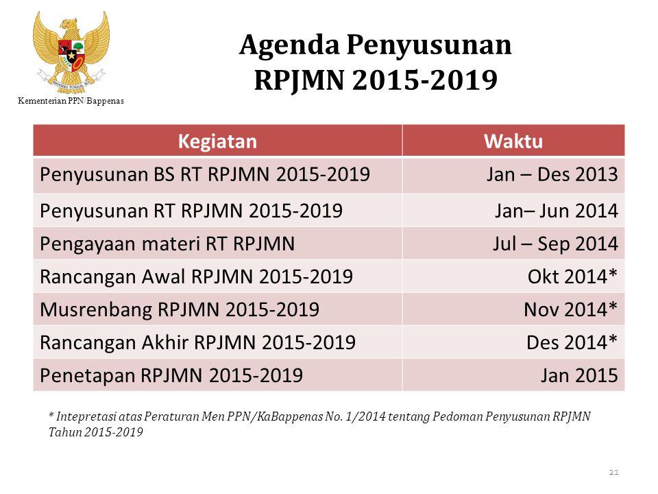 Kementerian PPN/Bappenas Agenda Penyusunan RPJMN 2015-2019 KegiatanWaktu Penyusunan BS RT RPJMN 2015-2019Jan – Des 2013 Penyusunan RT RPJMN 2015-2019J
