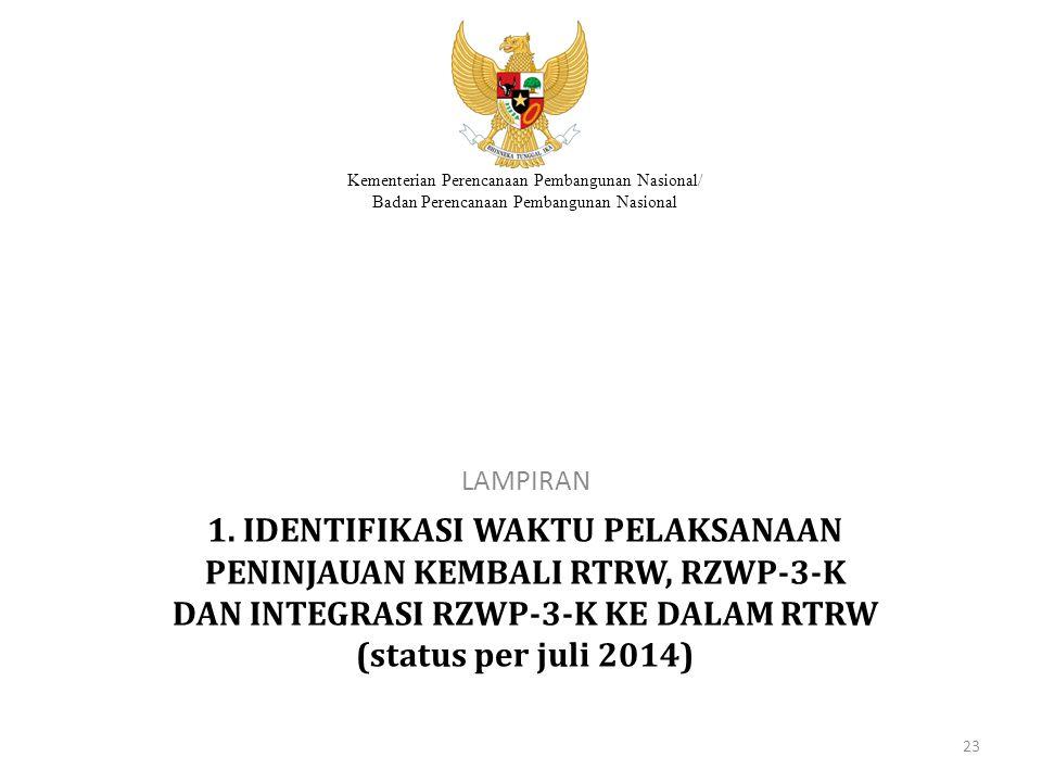 Kementerian Perencanaan Pembangunan Nasional/ Badan Perencanaan Pembangunan Nasional 1. IDENTIFIKASI WAKTU PELAKSANAAN PENINJAUAN KEMBALI RTRW, RZWP-3