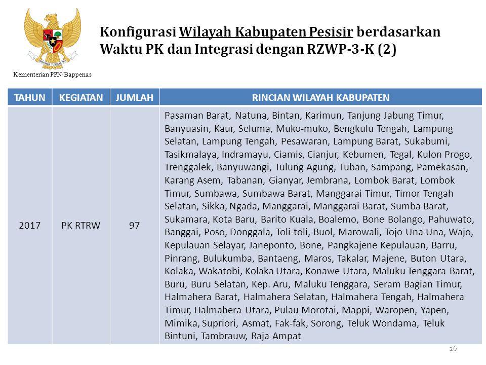 Kementerian PPN/Bappenas Konfigurasi Wilayah Kabupaten Pesisir berdasarkan Waktu PK dan Integrasi dengan RZWP-3-K (2) TAHUNKEGIATANJUMLAHRINCIAN WILAY