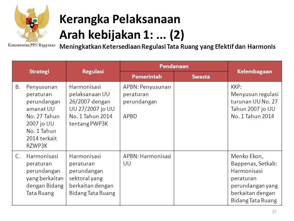 Kementerian PPN/Bappenas Kerangka Pelaksanaan Arah kebijakan 1:... (2) Meningkatkan Ketersediaan Regulasi Tata Ruang yang Efektif dan Harmonis Strateg