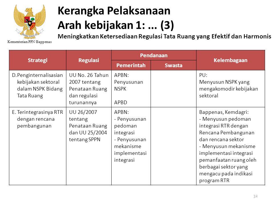 Kementerian PPN/Bappenas Kerangka Pelaksanaan Arah kebijakan 1:... (3) Meningkatkan Ketersediaan Regulasi Tata Ruang yang Efektif dan Harmonis Strateg