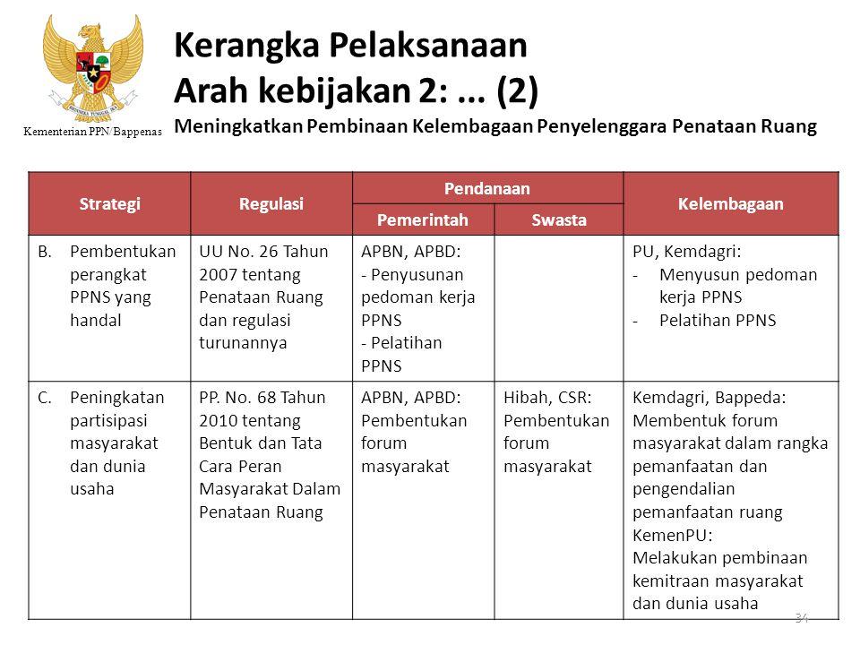 Kementerian PPN/Bappenas Kerangka Pelaksanaan Arah kebijakan 2:... (2) Meningkatkan Pembinaan Kelembagaan Penyelenggara Penataan Ruang StrategiRegulas