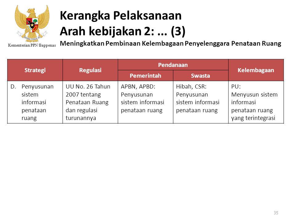 Kementerian PPN/Bappenas StrategiRegulasi Pendanaan Kelembagaan PemerintahSwasta D.Penyusunan sistem informasi penataan ruang UU No. 26 Tahun 2007 ten