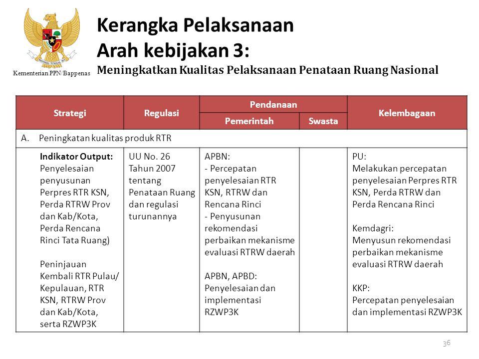 Kementerian PPN/Bappenas Kerangka Pelaksanaan Arah kebijakan 3: Meningkatkan Kualitas Pelaksanaan Penataan Ruang Nasional StrategiRegulasi Pendanaan K