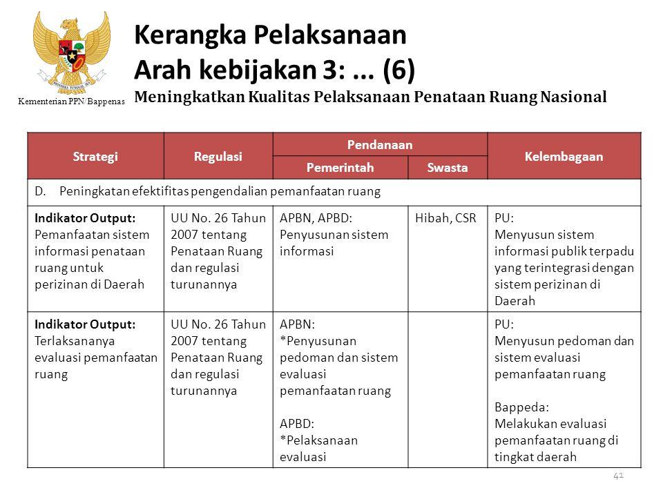 Kementerian PPN/Bappenas Kerangka Pelaksanaan Arah kebijakan 3:... (6) Meningkatkan Kualitas Pelaksanaan Penataan Ruang Nasional StrategiRegulasi Pend