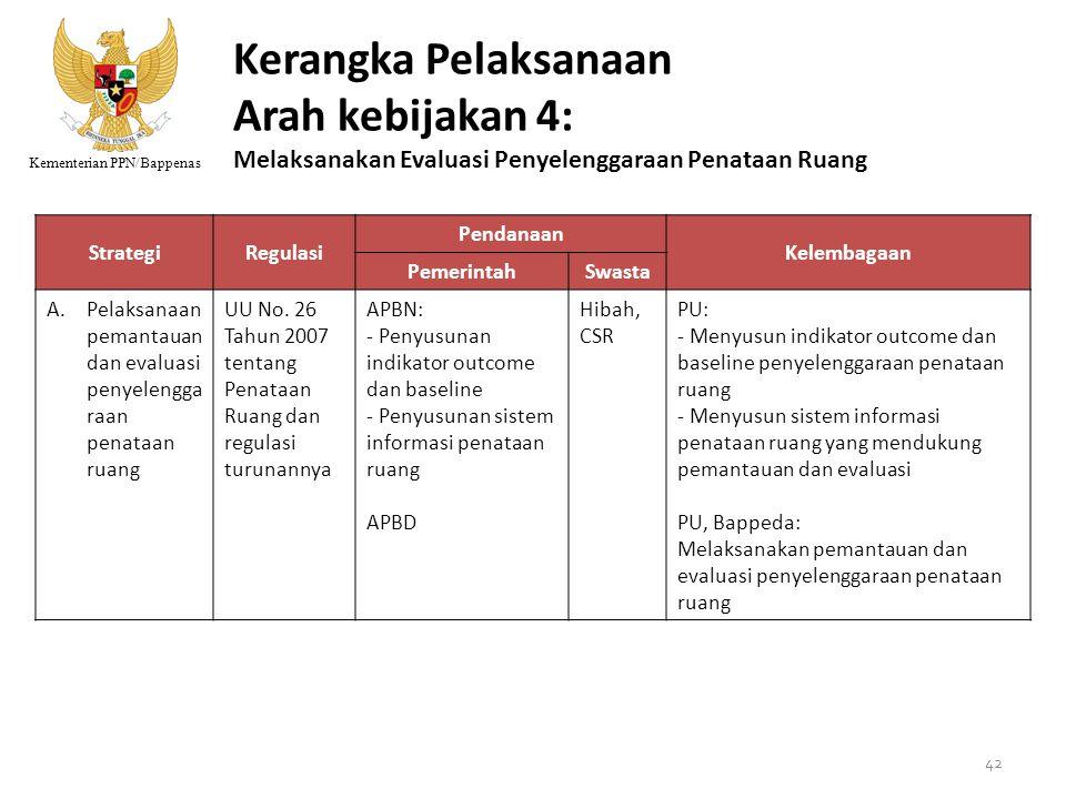 Kementerian PPN/Bappenas StrategiRegulasi Pendanaan Kelembagaan PemerintahSwasta A.Pelaksanaan pemantauan dan evaluasi penyelengga raan penataan ruang