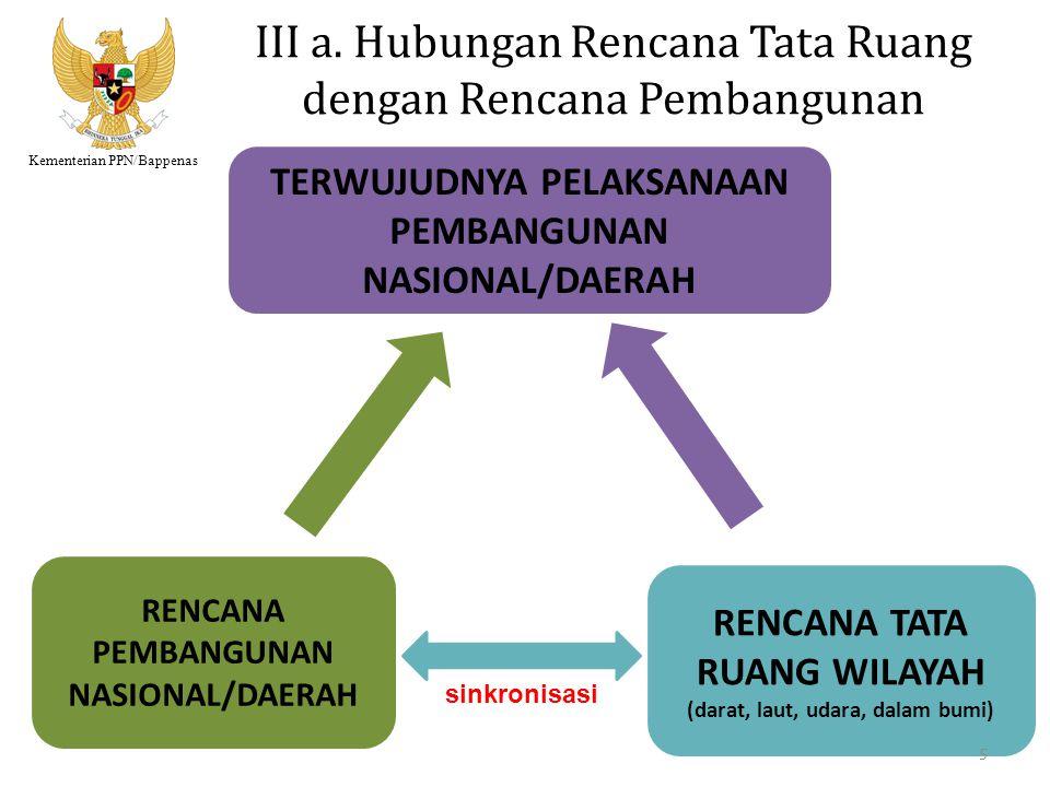 Kementerian PPN/Bappenas III a. Hubungan Rencana Tata Ruang dengan Rencana Pembangunan TERWUJUDNYA PELAKSANAAN PEMBANGUNAN NASIONAL/DAERAH RENCANA PEM