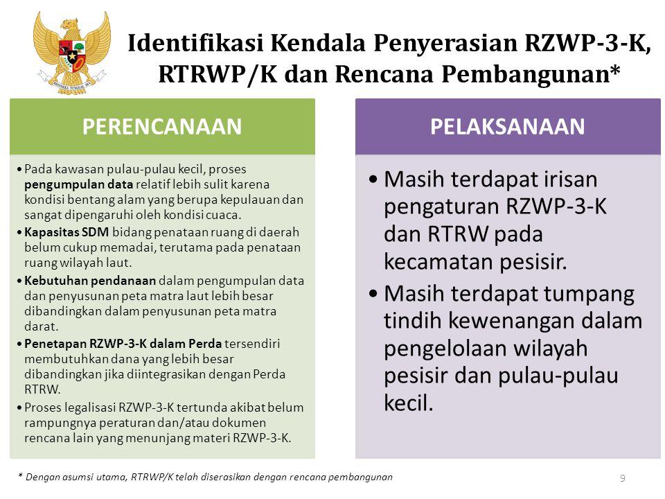 Kementerian PPN/Bappenas Identifikasi Kendala Penyerasian RZWP-3-K, RTRWP/K dan Rencana Pembangunan* PERENCANAAN Pada kawasan pulau-pulau kecil, prose