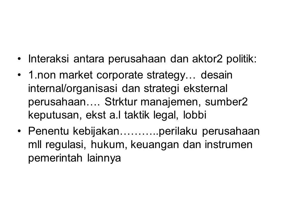 Interaksi antara perusahaan dan aktor2 politik: 1.non market corporate strategy… desain internal/organisasi dan strategi eksternal perusahaan….