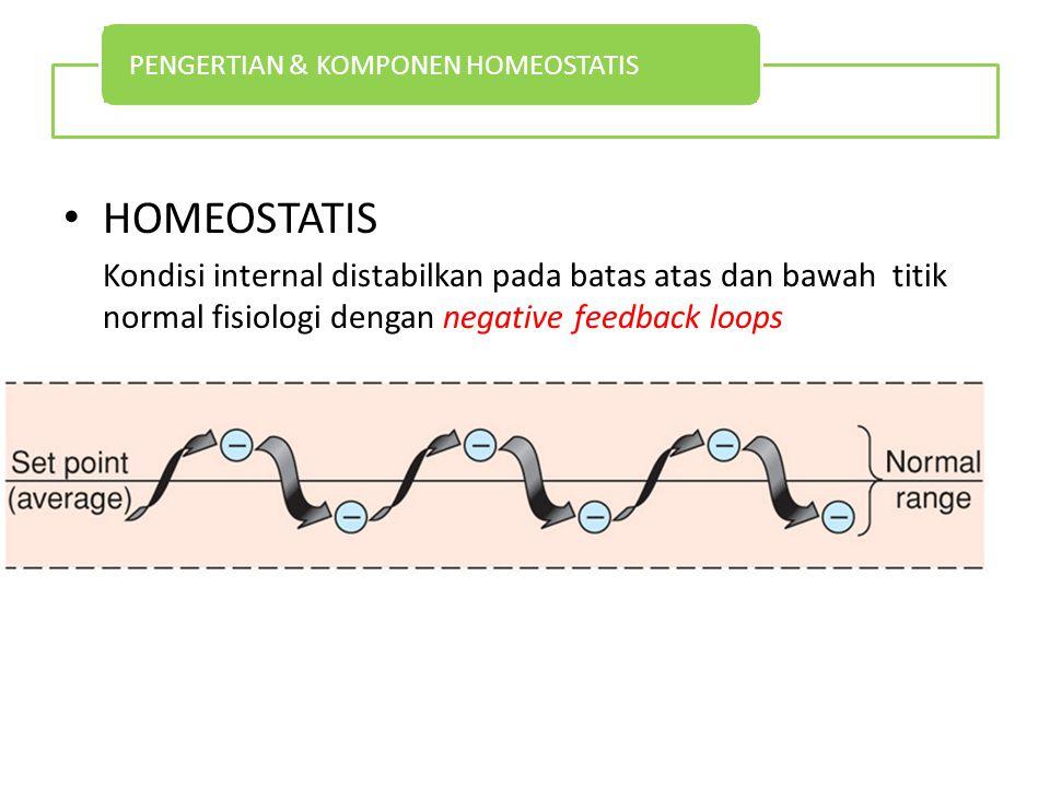 HOMEOSTATIS Kondisi internal distabilkan pada batas atas dan bawah titik normal fisiologi dengan negative feedback loops PENGERTIAN & KOMPONEN HOMEOSTATIS