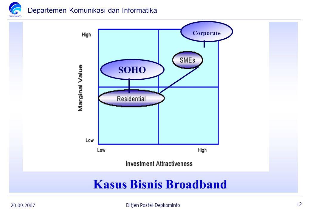 Departemen Komunikasi dan Informatika 20.09.2007 12 Ditjen Postel-Depkominfo Kasus Bisnis Broadband SOHO Corporate