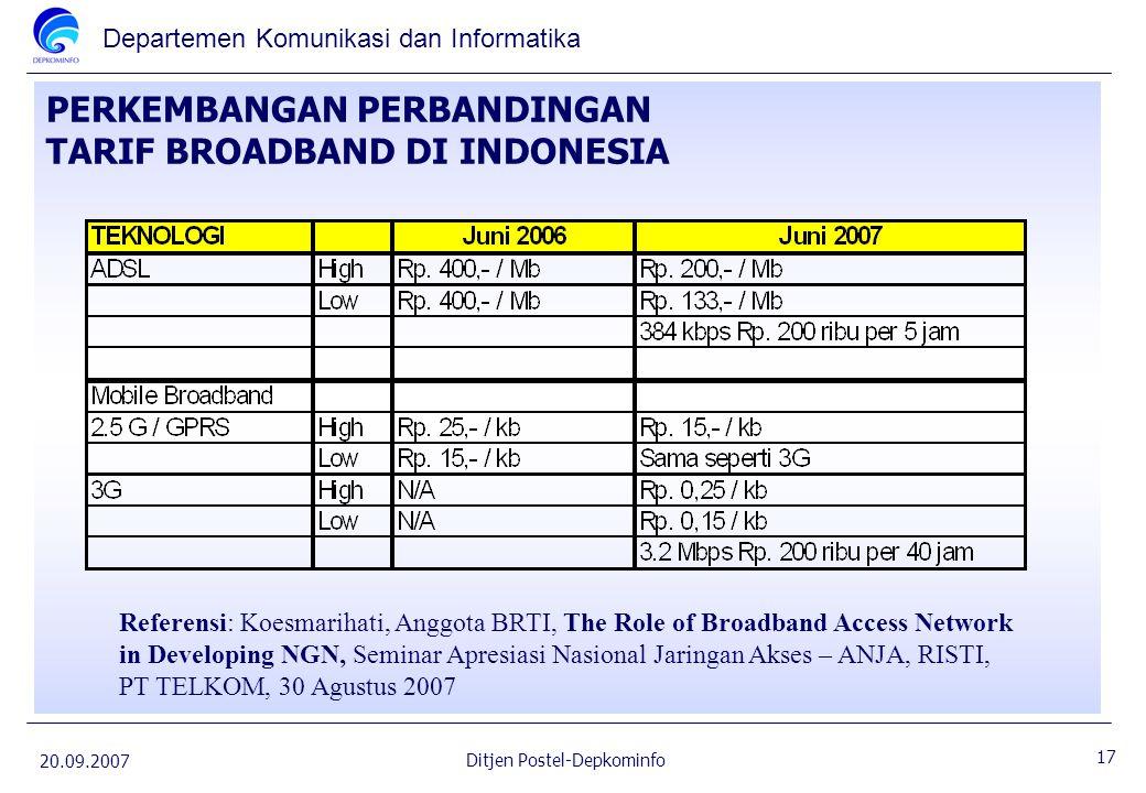Departemen Komunikasi dan Informatika 20.09.2007 17 Ditjen Postel-Depkominfo PERKEMBANGAN PERBANDINGAN TARIF BROADBAND DI INDONESIA Referensi: Koesmar