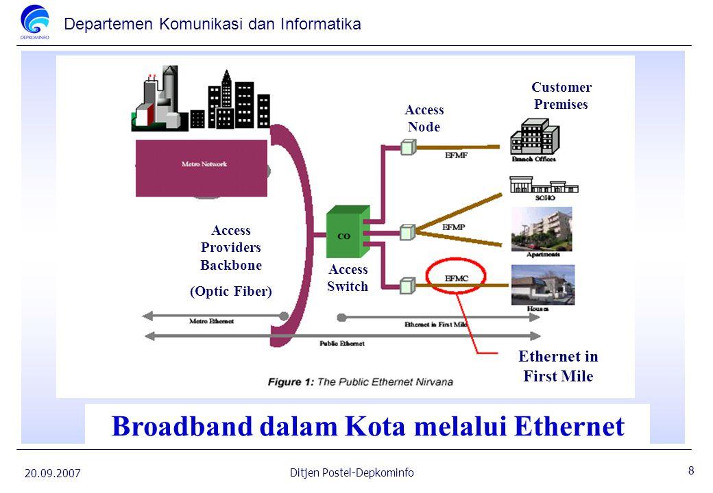 Departemen Komunikasi dan Informatika 20.09.2007 8 Ditjen Postel-Depkominfo Broadband dalam Kota melalui Ethernet Access Providers Backbone (Optic Fib