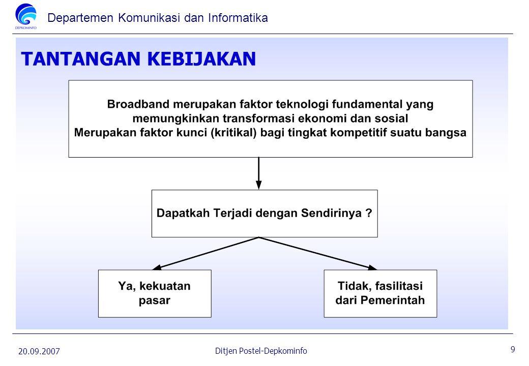 Departemen Komunikasi dan Informatika 20.09.2007 9 Ditjen Postel-Depkominfo TANTANGAN KEBIJAKAN