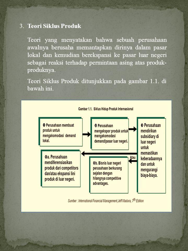 3. Teori Siklus Produk Teori yang menyatakan bahwa sebuah perusahaan awalnya berusaha memantapkan dirinya dalam pasar lokal dan kemudian berekspansi k
