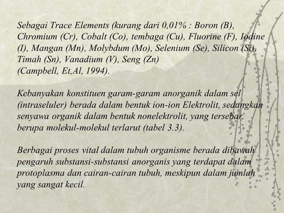 Tabel 3.2. : Presentase unsur-unsur kimia tubuh manusia No. Urut UNSUR%No. Atom Berat Atom 1. 2. 3. 4. 5. 6. 7. 8. 9. 10. 11. 12. Oksigen ( O ) Karbon