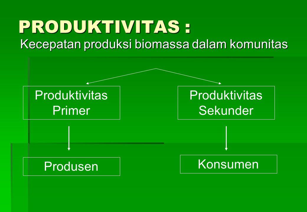 PRODUKTIVITAS : Kecepatan produksi biomassa dalam komunitas Produktivitas Primer Produktivitas Sekunder Produsen Konsumen