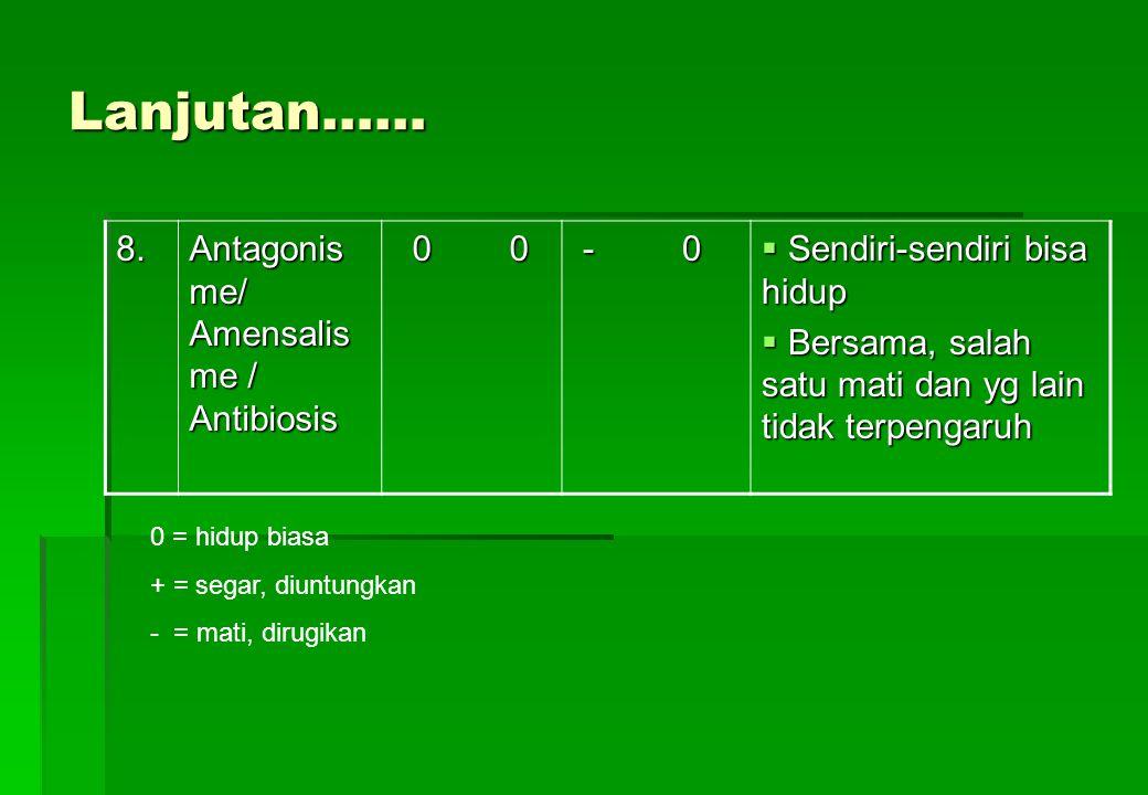 Lanjutan…… 8. Antagonis me/ Amensalis me / Antibiosis 0 0 0 0 - 0 - 0  Sendiri-sendiri bisa hidup  Bersama, salah satu mati dan yg lain tidak terpen