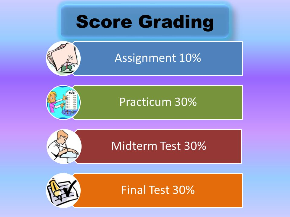 RangeGrade >80-100A >75-<80B+ >70-<75B >60-<70C+ >55-<60C >50-<55D+ >45-<50D <45E Score Grading Cheating students will be punished with E grade