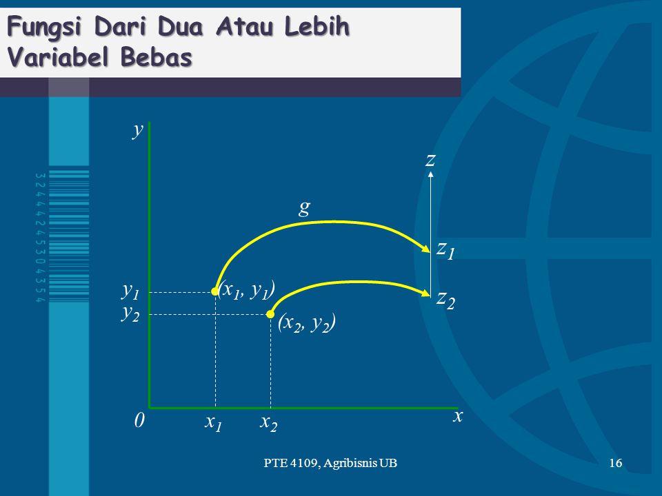 Fungsi Dari Dua Atau Lebih Variabel Bebas PTE 4109, Agribisnis UB16 z z1z1 z2z2 (x 2, y 2 ) (x 1, y 1 ) g x2x2 x1x1 y1y1 y2y2 0 x y