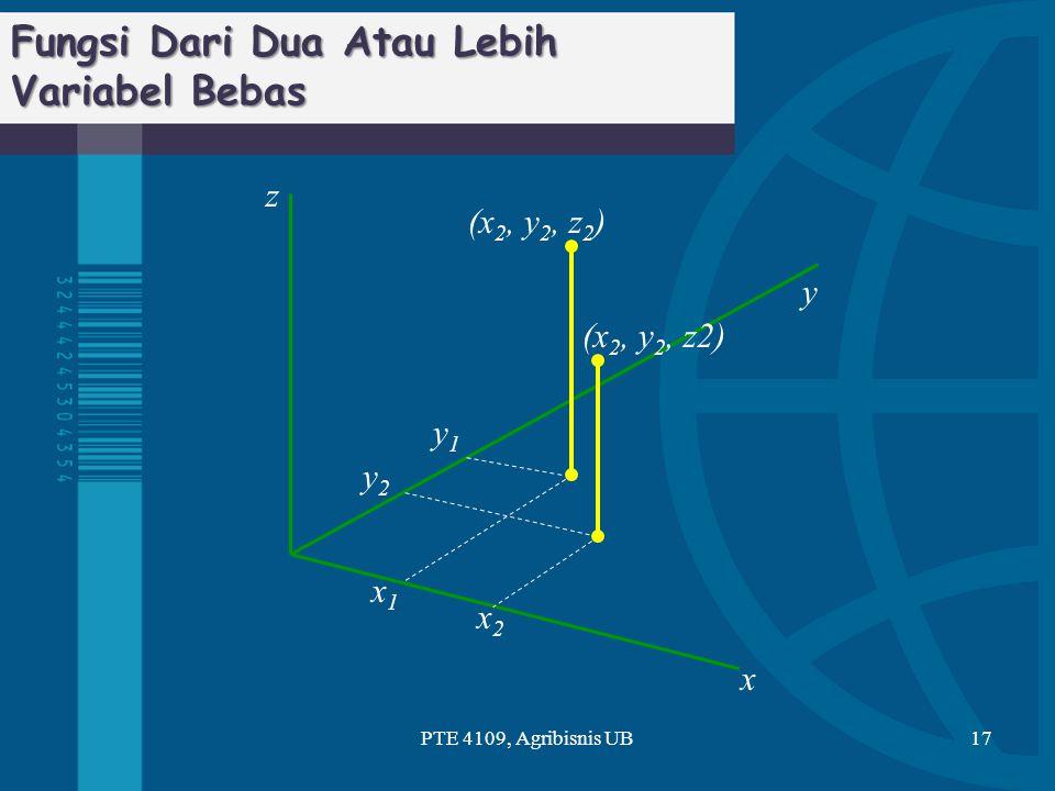 Fungsi Dari Dua Atau Lebih Variabel Bebas PTE 4109, Agribisnis UB17 x2x2 x1x1 y1y1 y2y2 x y z (x 2, y 2, z2)