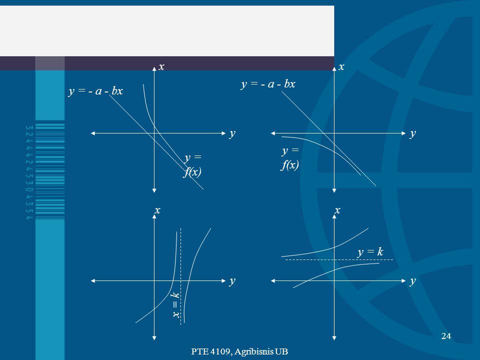 xx xx yy yy y = k x = k y = f(x) y = - a - bx PTE 4109, Agribisnis UB 24