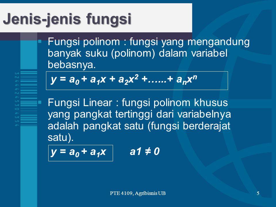  Fungsi polinom : fungsi yang mengandung banyak suku (polinom) dalam variabel bebasnya. y = a 0 + a 1 x + a 2 x 2 +…...+ a n x n  Fungsi Linear : fu
