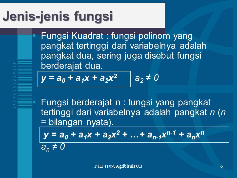  Fungsi Kuadrat : fungsi polinom yang pangkat tertinggi dari variabelnya adalah pangkat dua, sering juga disebut fungsi berderajat dua. y = a 0 + a 1