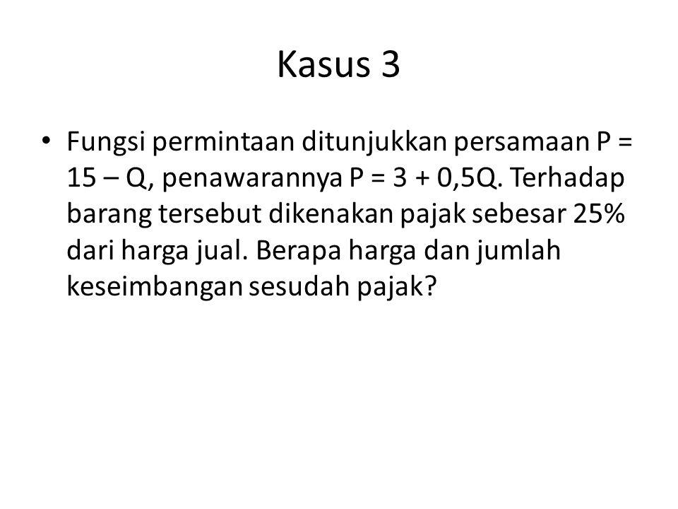 Kasus 3 Fungsi permintaan ditunjukkan persamaan P = 15 – Q, penawarannya P = 3 + 0,5Q. Terhadap barang tersebut dikenakan pajak sebesar 25% dari harga