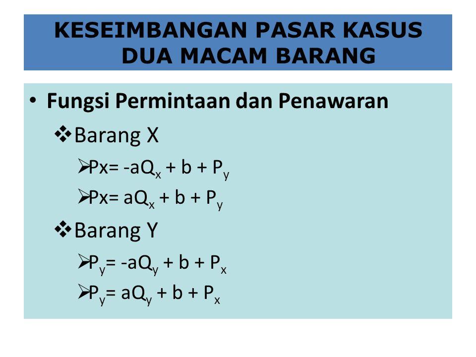 Fungsi Permintaan dan Penawaran  Barang X  Px= -aQ x + b + P y  Px= aQ x + b + P y  Barang Y  P y = -aQ y + b + P x  P y = aQ y + b + P x KESEIM
