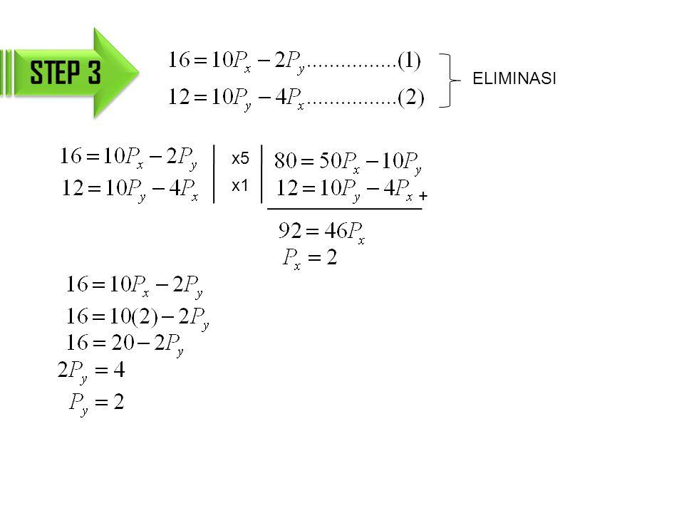 ELIMINASI x5 x1 + STEP 3